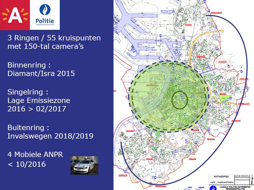 3 Ringen / 55 kruispunten met 150-tal camera's Binnenring : Diamant/Isra 2015 Singelring : Lage Emissiezone 2016 > 02/2017 Buitenring : Invalswegen 2018/2019 4 Mobiele ANPR < 10/2016