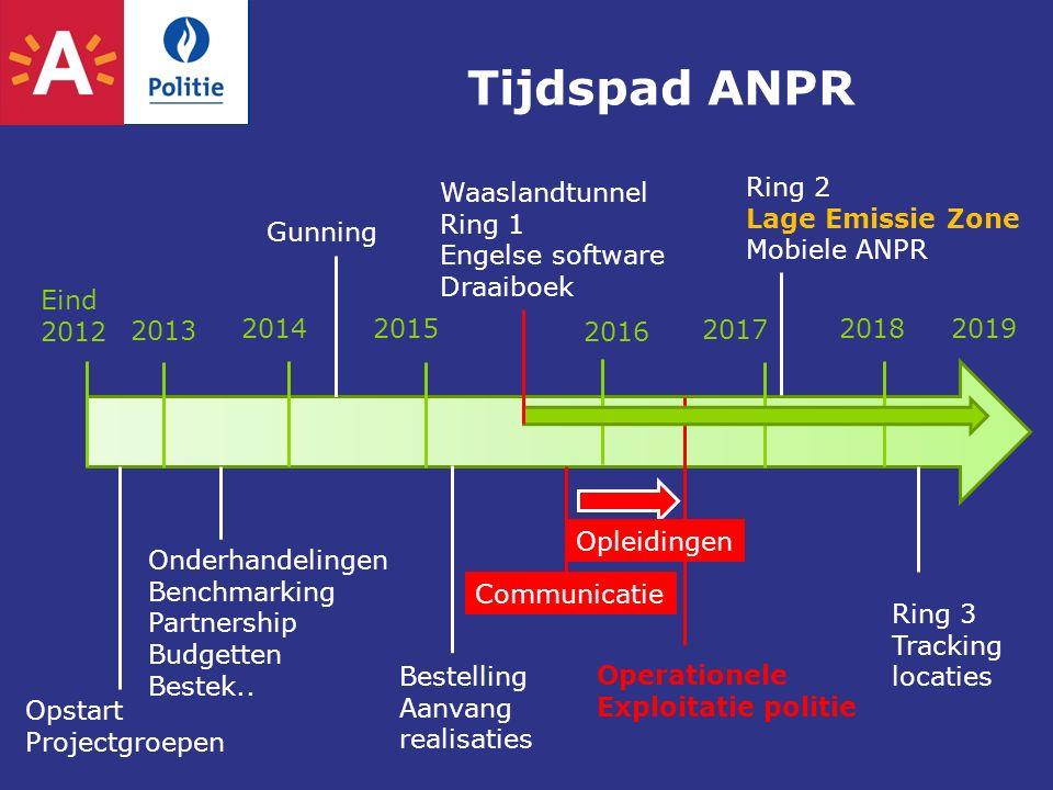 Eind 2012 20152019 2016 2018 Ring 2 Lage Emissie Zone Mobiele ANPR Opstart Projectgroepen 2017 Ring 3 Tracking locaties Operationele Exploitatie politie Tijdspad ANPR 2013 Onderhandelingen Benchmarking Partnership Budgetten Bestek..