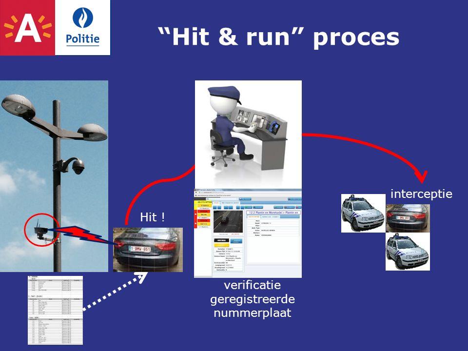 Hit ! interceptie Hit & run proces verificatie geregistreerde nummerplaat