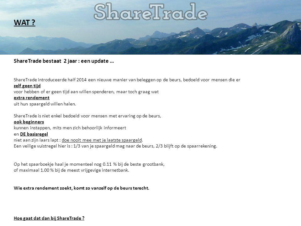 ShareTrade bestaat 2 jaar : een update … ShareTrade introduceerde half 2014 een nieuwe manier van beleggen op de beurs, bedoeld voor mensen die er zelf geen tijd voor hebben of er geen tijd aan willen spenderen, maar toch graag wat extra rendement uit hun spaargeld willen halen.