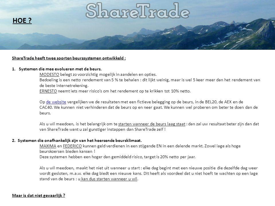 ShareTrade heeft twee soorten beurssystemen ontwikkeld : 1.Systemen die mee evolueren met de beurs.