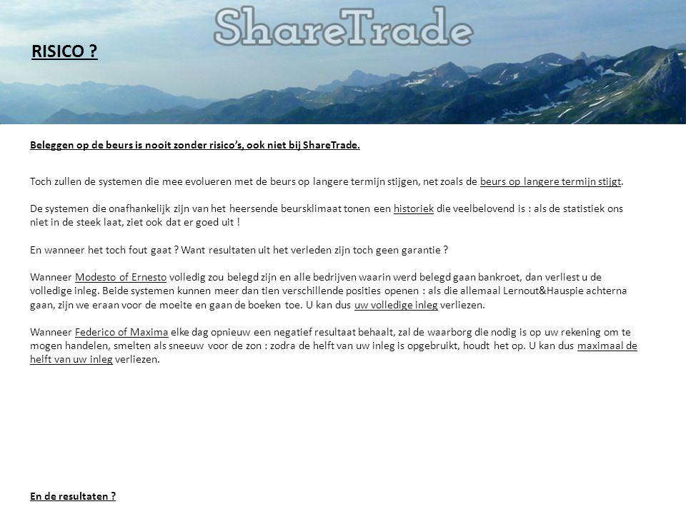 Federico behaalde sinds de start van ShareTrade op 1/7/2014 een netto winst van 2.500 €* op de begininleg van 6.800 €**.