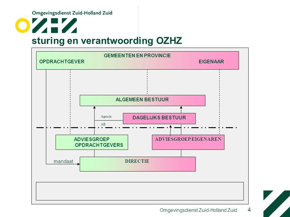 4 Omgevingsdienst Zuid-Holland Zuid sturing en verantwoording OZHZ ALGEMEEN BESTUUR DIRECTIE GEMEENTEN EN PROVINCIE OPDRACHTGEVER EIGENAAR ADVIESGROEP EIGENAREN ADVIESGROEP OPDRACHTGEVERS mandaat Agenda AB DAGELIJKS BESTUUR