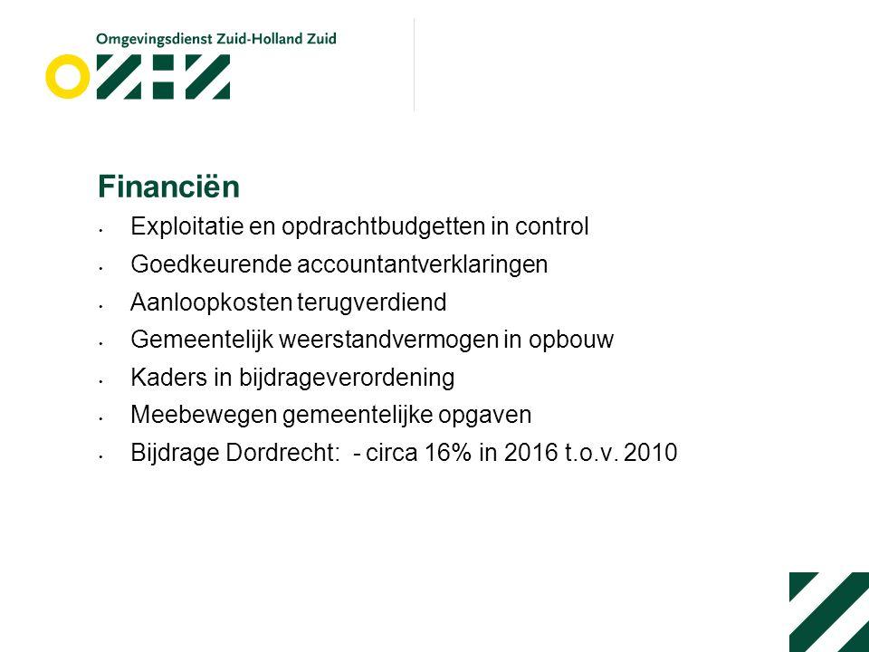 Financiën Exploitatie en opdrachtbudgetten in control Goedkeurende accountantverklaringen Aanloopkosten terugverdiend Gemeentelijk weerstandvermogen in opbouw Kaders in bijdrageverordening Meebewegen gemeentelijke opgaven Bijdrage Dordrecht: - circa 16% in 2016 t.o.v.