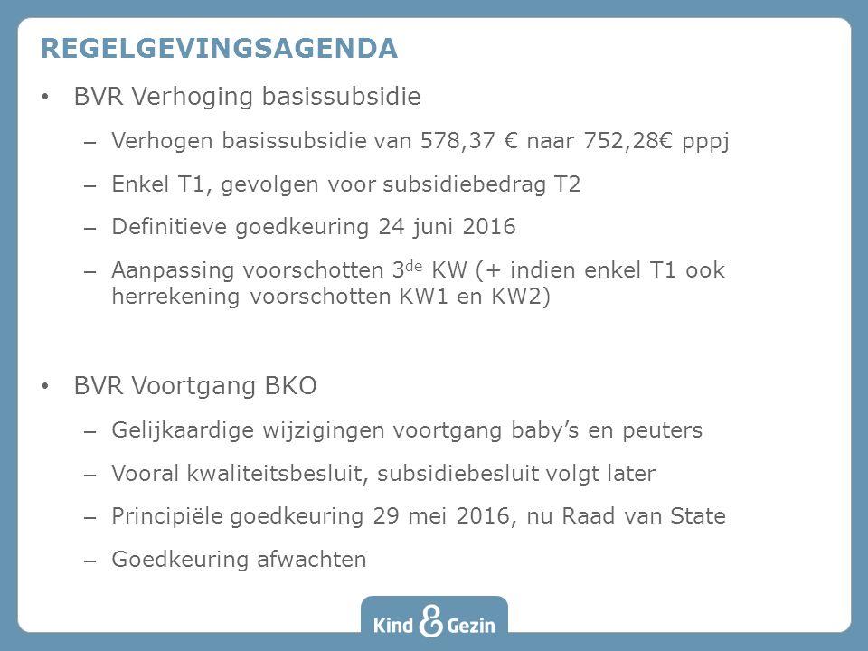 BVR Verhoging basissubsidie – Verhogen basissubsidie van 578,37 € naar 752,28€ pppj – Enkel T1, gevolgen voor subsidiebedrag T2 – Definitieve goedkeuring 24 juni 2016 – Aanpassing voorschotten 3 de KW (+ indien enkel T1 ook herrekening voorschotten KW1 en KW2) BVR Voortgang BKO – Gelijkaardige wijzigingen voortgang baby's en peuters – Vooral kwaliteitsbesluit, subsidiebesluit volgt later – Principiële goedkeuring 29 mei 2016, nu Raad van State – Goedkeuring afwachten REGELGEVINGSAGENDA
