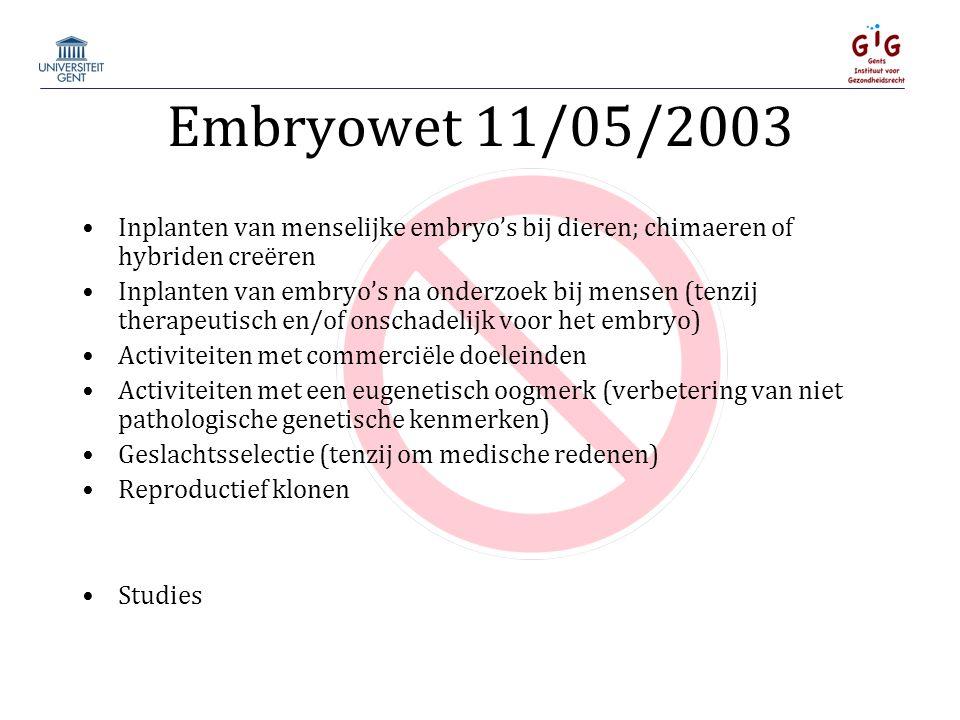 Embryowet 11/05/2003 Inplanten van menselijke embryo's bij dieren; chimaeren of hybriden creëren Inplanten van embryo's na onderzoek bij mensen (tenzij therapeutisch en/of onschadelijk voor het embryo) Activiteiten met commerciële doeleinden Activiteiten met een eugenetisch oogmerk (verbetering van niet pathologische genetische kenmerken) Geslachtsselectie (tenzij om medische redenen) Reproductief klonen Studies