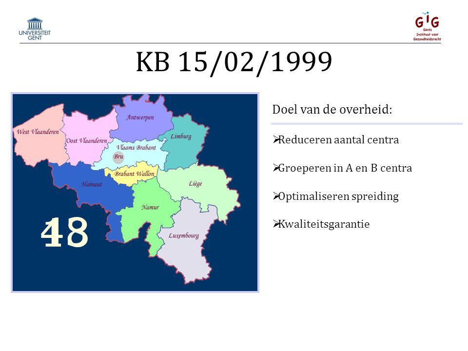 43 Doel van de overheid:  Reduceren aantal centra  Groeperen in A en B centra  Optimaliseren spreiding  Kwaliteitsgarantie KB 15/02/1999 18
