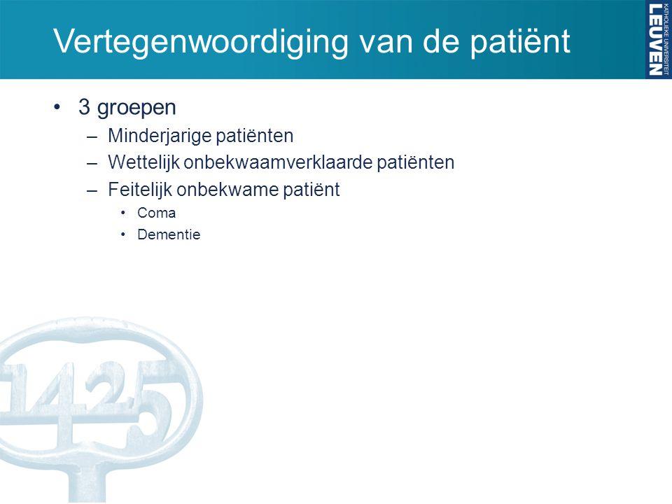 Vertegenwoordiging van de patiënt 3 groepen –Minderjarige patiënten –Wettelijk onbekwaamverklaarde patiënten –Feitelijk onbekwame patiënt Coma Dementie