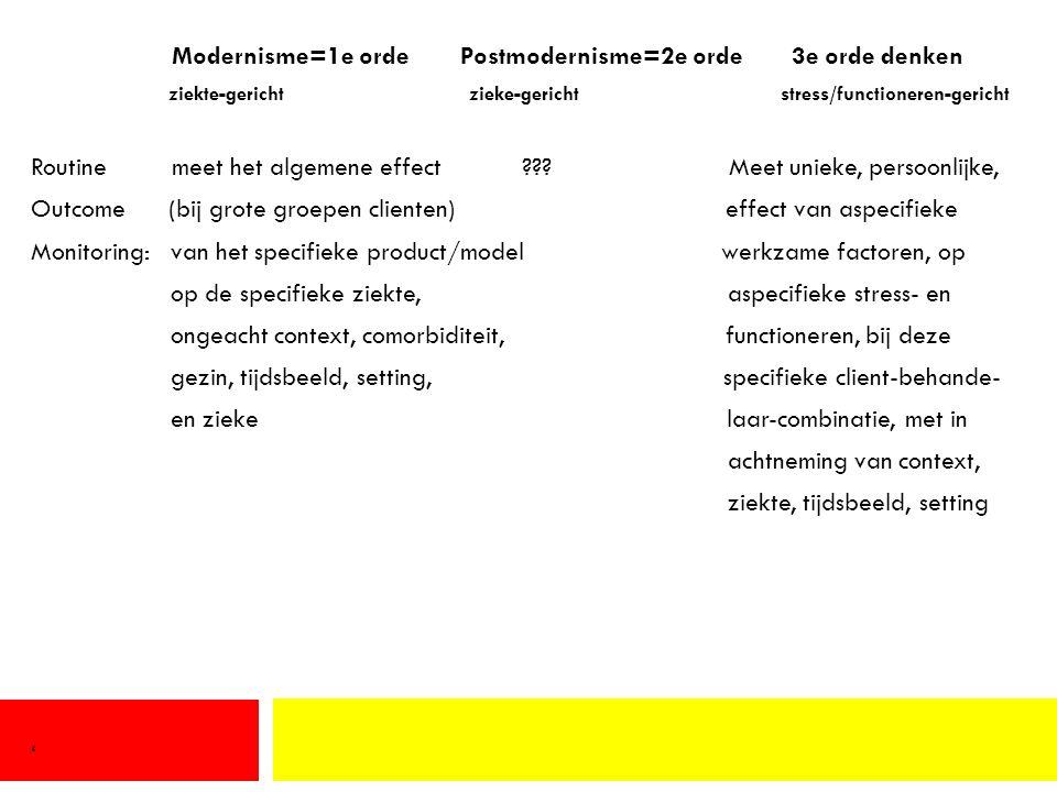 Modernisme=1e orde Postmodernisme=2e orde 3e orde denken ziekte-gericht zieke-gericht stress/functioneren-gericht Routine meet het algemene effect .