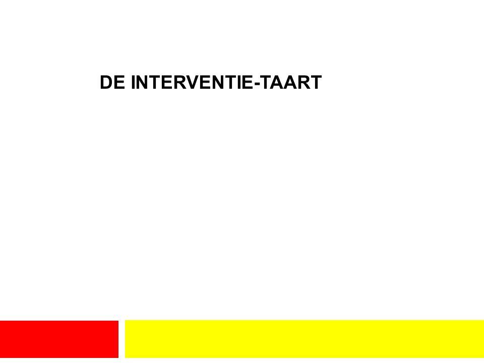 DE INTERVENTIE-TAART