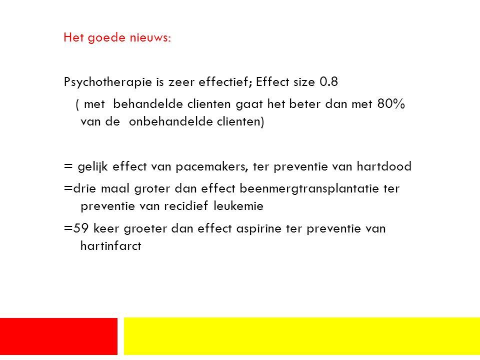Het goede nieuws: Psychotherapie is zeer effectief; Effect size 0.8 ( met behandelde clienten gaat het beter dan met 80% van de onbehandelde clienten) = gelijk effect van pacemakers, ter preventie van hartdood =drie maal groter dan effect beenmergtransplantatie ter preventie van recidief leukemie =59 keer groeter dan effect aspirine ter preventie van hartinfarct