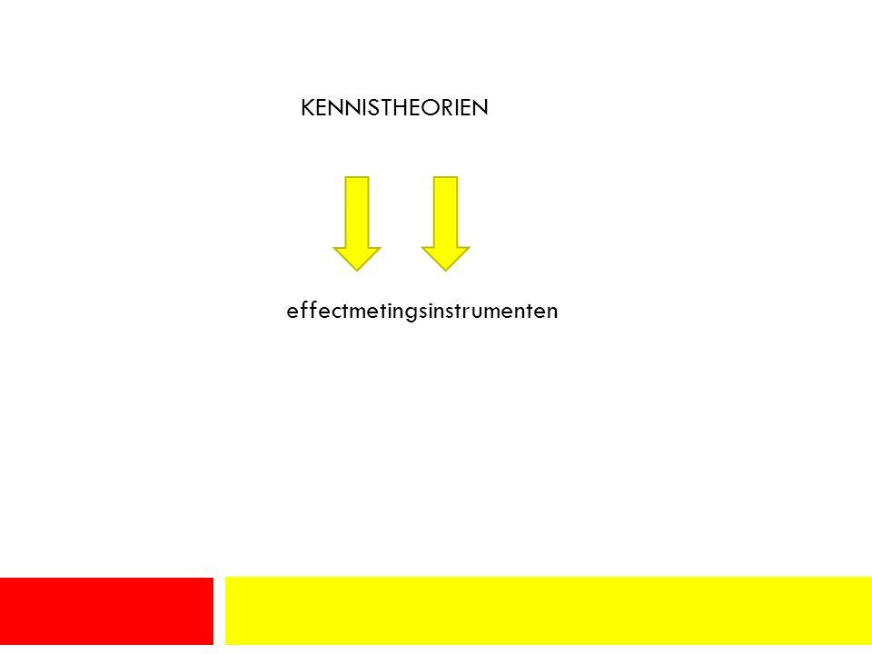 KENNISTHEORIEN effectmetingsinstrumenten