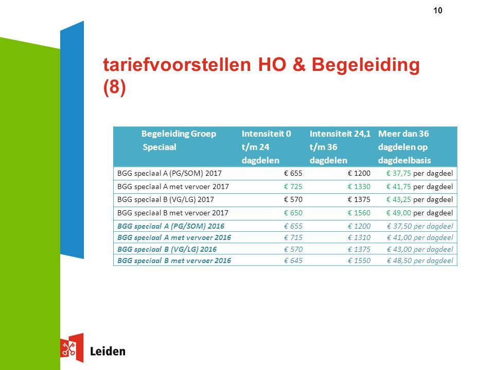 tariefvoorstellen HO & Begeleiding (8) Begeleiding Groep Speciaal Intensiteit 0 t/m 24 dagdelen Intensiteit 24,1 t/m 36 dagdelen Meer dan 36 dagdelen op dagdeelbasis BGG speciaal A (PG/SOM) 2017€ 655€ 1200€ 37,75 per dagdeel BGG speciaal A met vervoer 2017€ 725€ 1330€ 41,75 per dagdeel BGG speciaal B (VG/LG) 2017€ 570€ 1375€ 43,25 per dagdeel BGG speciaal B met vervoer 2017€ 650€ 1560€ 49,00 per dagdeel BGG speciaal A (PG/SOM) 2016€ 655€ 1200€ 37,50 per dagdeel BGG speciaal A met vervoer 2016€ 715€ 1310€ 41,00 per dagdeel BGG speciaal B (VG/LG) 2016€ 570€ 1375€ 43,00 per dagdeel BGG speciaal B met vervoer 2016€ 645€ 1550€ 48,50 per dagdeel 10