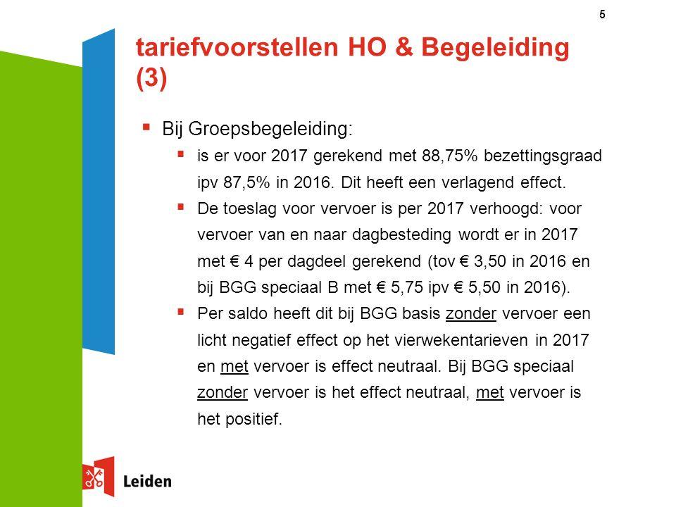 tariefvoorstellen HO & Begeleiding (3)  Bij Groepsbegeleiding:  is er voor 2017 gerekend met 88,75% bezettingsgraad ipv 87,5% in 2016.