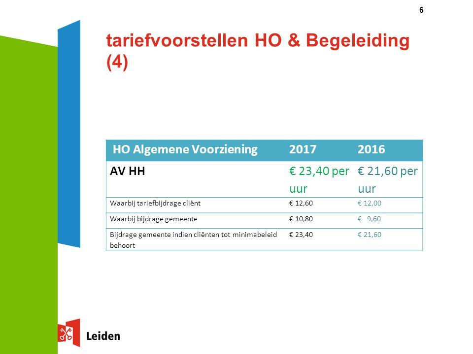tariefvoorstellen HO & Begeleiding (4) 6 HO Algemene Voorziening20172016 AV HH € 23,40 per uur € 21,60 per uur Waarbij tariefbijdrage cliënt€ 12,60€ 12,00 Waarbij bijdrage gemeente€ 10,80€ 9,60 Bijdrage gemeente indien cliënten tot minimabeleid behoort € 23,40€ 21,60