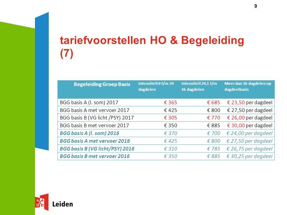tariefvoorstellen HO & Begeleiding (7) Begeleiding Groep Basis Intensiteit 0 t/m 24 dagdelen Intensiteit 24,1 t/m 36 dagdelen Meer dan 36 dagdelen op dagdeelbasis BGG basis A (l.