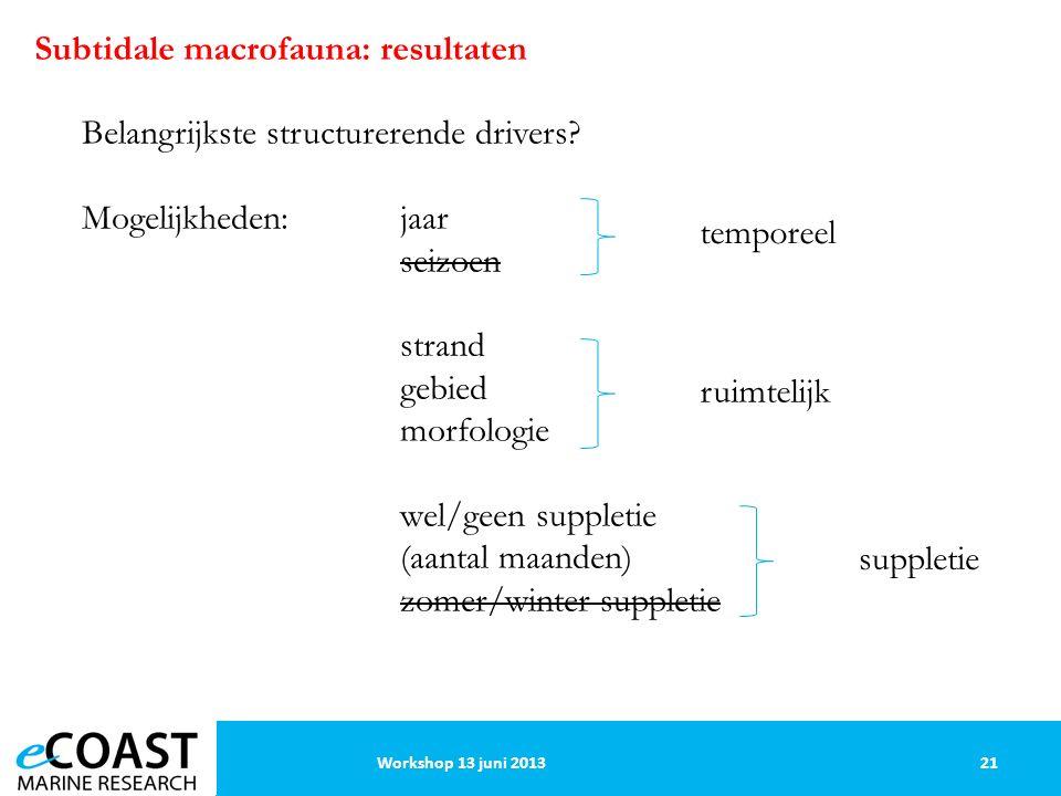 21Workshop 13 juni 2013 Subtidale macrofauna: resultaten Belangrijkste structurerende drivers.