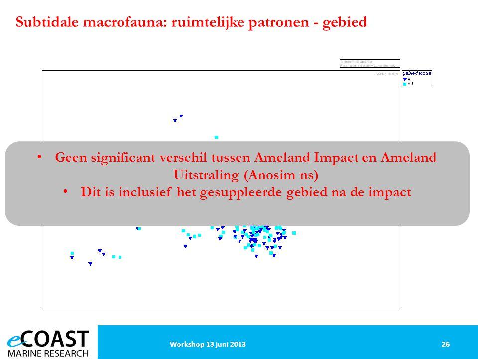 26Workshop 13 juni 2013 Subtidale macrofauna: ruimtelijke patronen - gebied Geen significant verschil tussen Ameland Impact en Ameland Uitstraling (Anosim ns) Dit is inclusief het gesuppleerde gebied na de impact