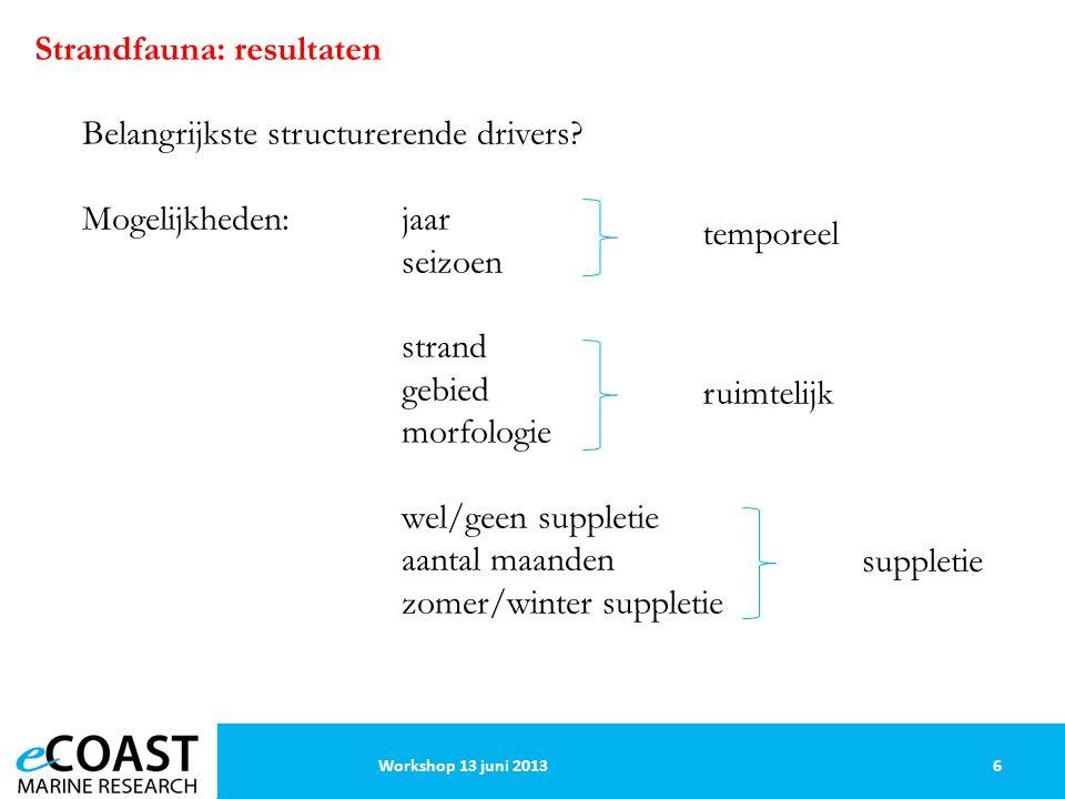 Strandfauna: temporele patronen - jaar 7Workshop 13 juni 2013 (beperkt) verschil in jaren (Anosim: R=0,102; p<0,001) Grootste verschil tussen 2010 en 2012 (Anosim posthoc)