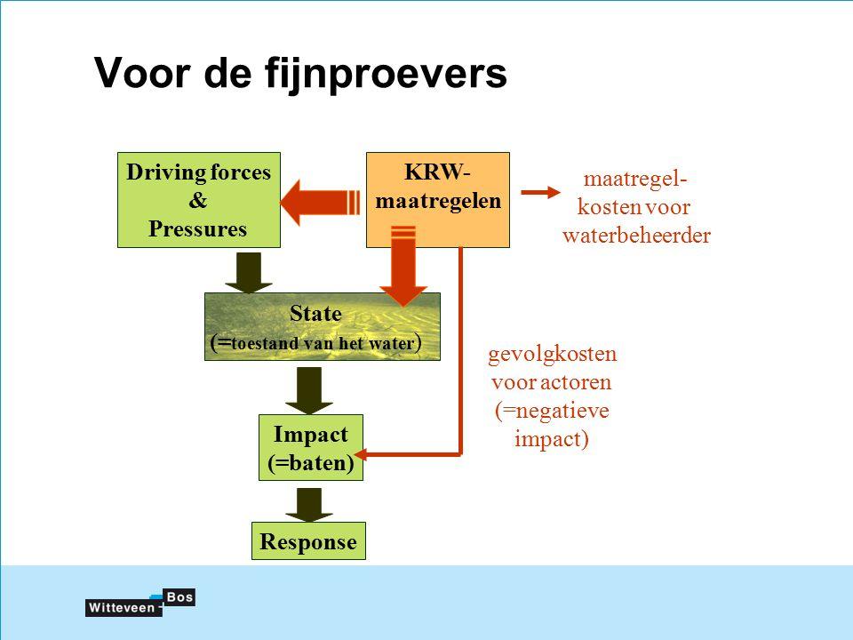 Voor de fijnproevers Driving forces & Pressures State (= toestand van het water ) Impact (=baten) Response KRW- maatregelen gevolgkosten voor actoren (=negatieve impact) maatregel- kosten voor waterbeheerder