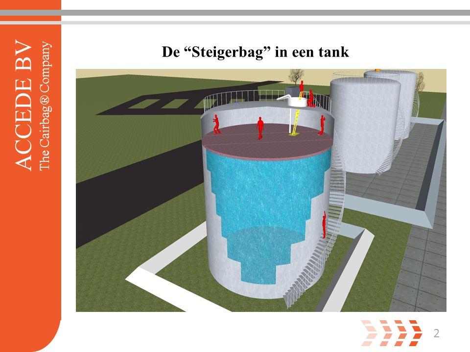 2 ACCEDE BV The Cairbag® Company De Steigerbag in een tank