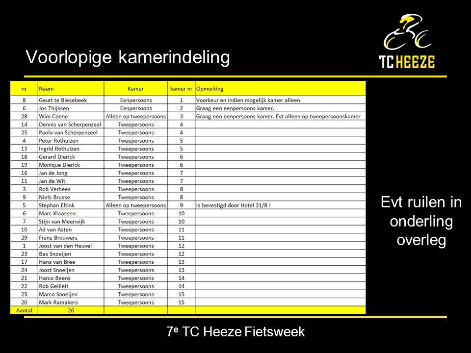 7 e TC Heeze Fietsweek Voorlopige kamerindeling Evt ruilen in onderling overleg