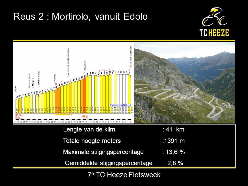 7 e TC Heeze Fietsweek Reus 2 : Mortirolo, vanuit Edolo Lengte van de klim : 41 km Totale hoogte meters:1391 m Maximale stijgingspercentage : 13,6 % Gemiddelde stijgingspercentage : 2,8 %