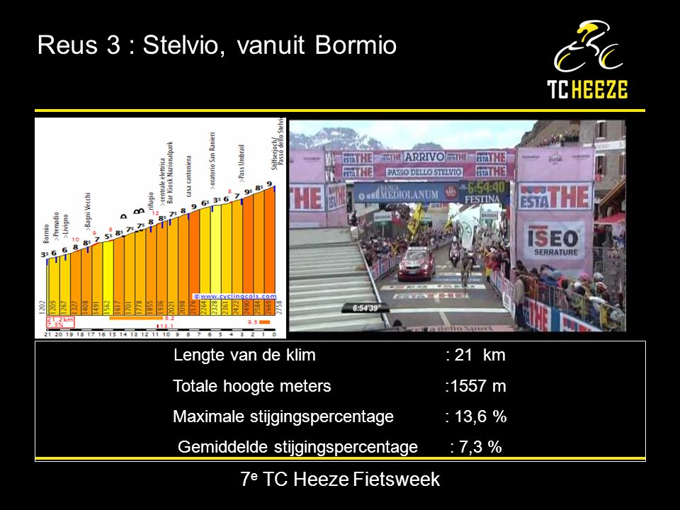 7 e TC Heeze Fietsweek Reus 3 : Stelvio, vanuit Bormio Lengte van de klim : 21 km Totale hoogte meters:1557 m Maximale stijgingspercentage : 13,6 % Gemiddelde stijgingspercentage : 7,3 %