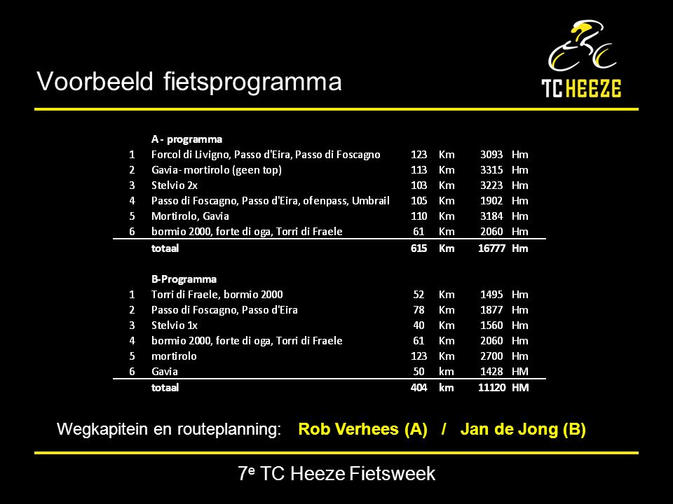 7 e TC Heeze Fietsweek Voorbeeld fietsprogramma Wegkapitein en routeplanning: Rob Verhees (A) / Jan de Jong (B) A - programma 1Forcol di Livigno, Passo d Eira, Passo di Foscagno123Km3093Hm 2Gavia- mortirolo (geen top)113Km3315Hm 3Stelvio 2x103Km3223Hm 4Passo di Foscagno, Passo d Eira, ofenpass, Umbrail105Km1902Hm 5Mortirolo, Gavia110Km3184Hm 6bormio 2000, forte di oga, Torri di Fraele61Km2060Hm totaal615Km16777Hm B-Programma 1Torri di Fraele, bormio 200052Km1495Hm 2Passo di Foscagno, Passo d Eira78Km1877Hm 3Stelvio 1x40Km1560Hm 4bormio 2000, forte di oga, Torri di Fraele61Km2060Hm 5mortirolo123Km2700Hm 6Gavia50km1428HM totaal404km11120HM