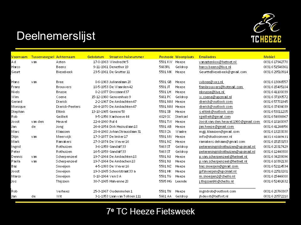Deelnemerslijst 7 e TC Heeze Fietsweek