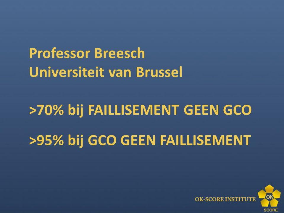 Professor Breesch Universiteit van Brussel >70% bij FAILLISEMENT GEEN GCO >95% bij GCO GEEN FAILLISEMENT