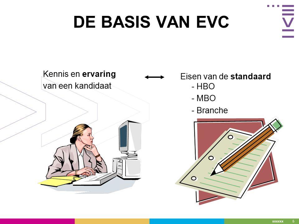 xxxxxx 5 DE BASIS VAN EVC Kennis en ervaring van een kandidaat Eisen van de standaard - HBO - MBO - Branche