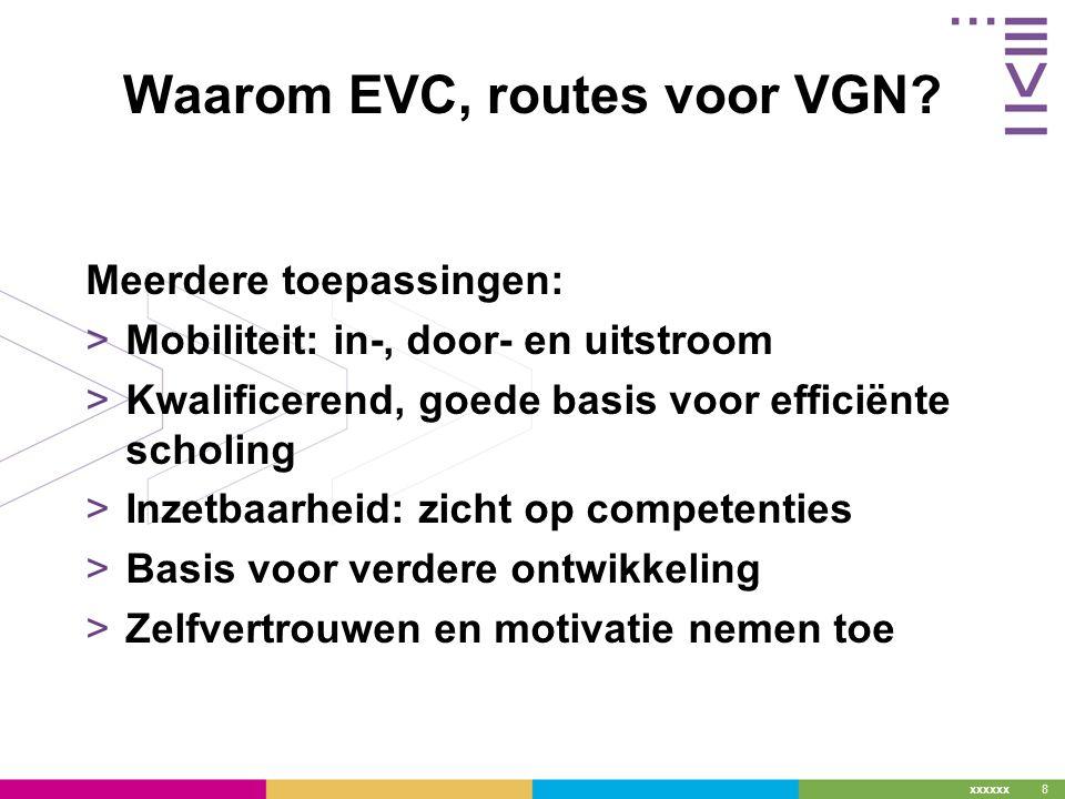 xxxxxx 8 Waarom EVC, routes voor VGN.