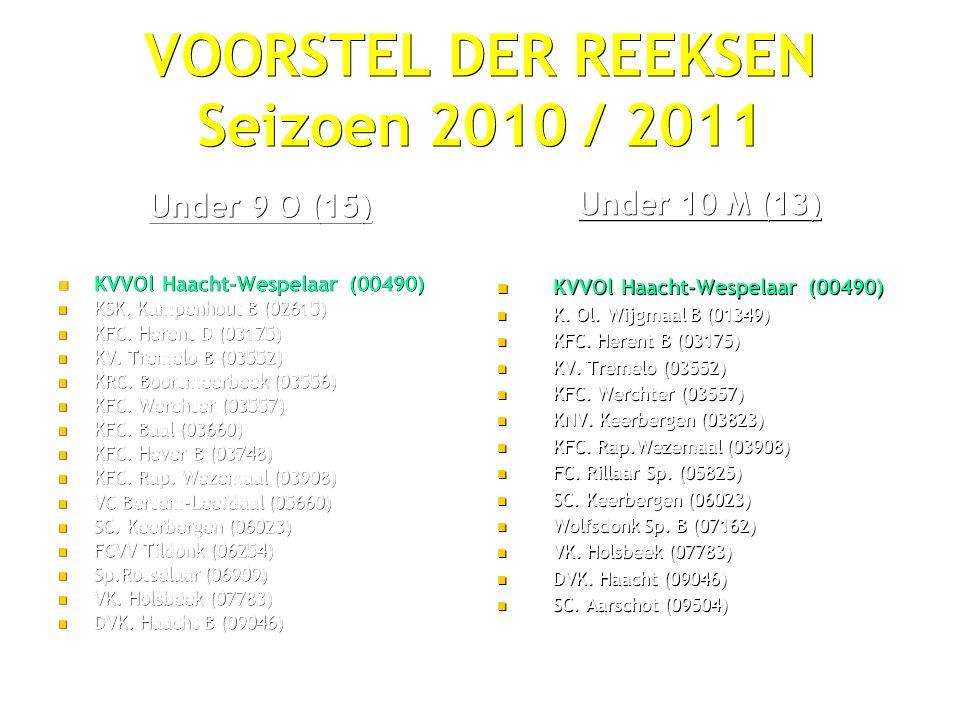 VOORSTEL DER REEKSEN Seizoen 2010 / 2011 Under 9 O (15) KVVOl Haacht-Wespelaar (00490) KVVOl Haacht-Wespelaar (00490) KSK.