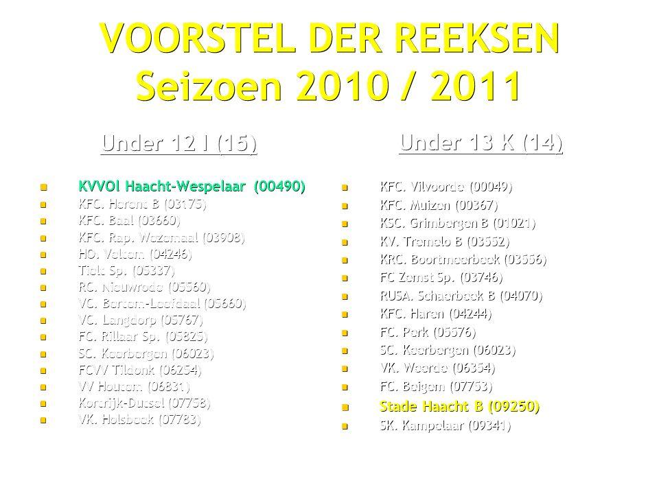 VOORSTEL DER REEKSEN Seizoen 2010 / 2011 Under 12 I (15) KVVOl Haacht-Wespelaar (00490) KVVOl Haacht-Wespelaar (00490) KFC.