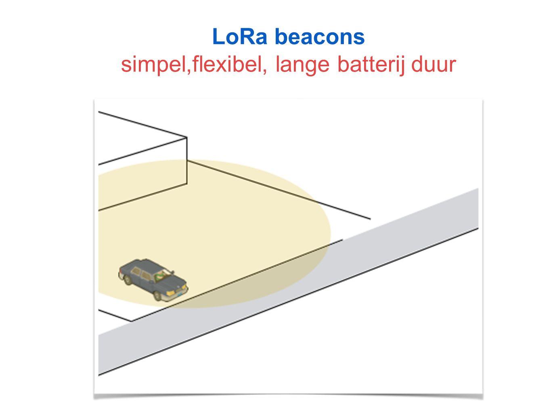 LoRa beacons simpel,flexibel, lange batterij duur
