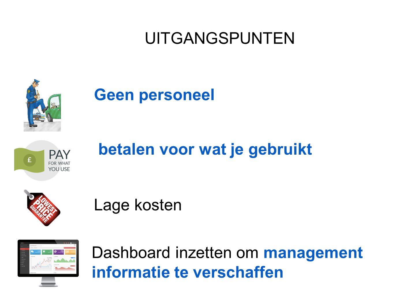 UITGANGSPUNTEN Geen personeel Dashboard inzetten om management informatie te verschaffen betalen voor wat je gebruikt Lage kosten