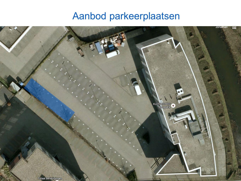 Aanbod parkeerplaatsen