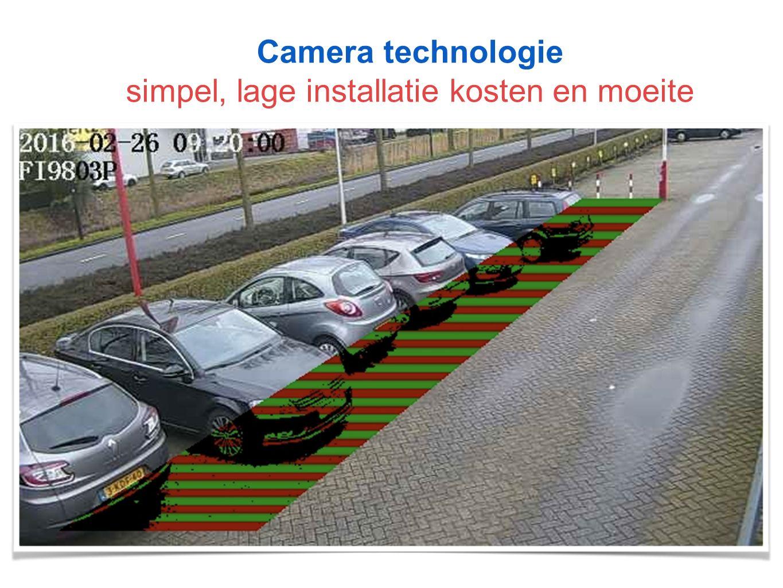 Camera technologie simpel, lage installatie kosten en moeite