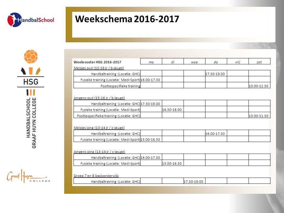 Weekschema 2016-2017 Weekrooster HSG 2016-2017madiwoedovrijzat Meisjes oud (15-16 jr / b-jeugd) Handbaltraining (Locatie: GHC) 17.30-19.00 Fysieke tra