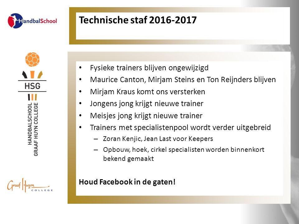 Technische staf 2016-2017 Fysieke trainers blijven ongewijzigd Maurice Canton, Mirjam Steins en Ton Reijnders blijven Mirjam Kraus komt ons versterken