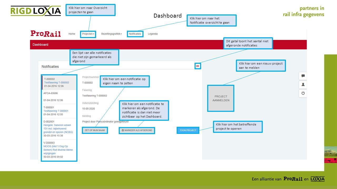 Dashboard Een lijst van alle notificaties die niet zijn gemarkeerd als afgerond Dit getal toont het aantal niet afgeronde notificaties Klik hier om een nieuw project aan te melden Klik hier om een notificatie op eigen naam te zetten Klik hier om een notificatie te markeren als afgerond.