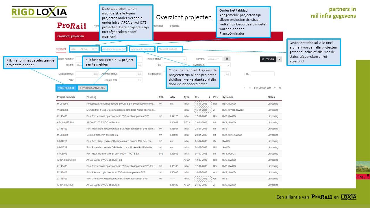 Overzicht projecten Klik hier om het geselecteerde project te openen Klik hier om een nieuw project aan te melden Deze tabbladen tonen afzondelijk alle typen projecten onder verdeeld onder Infra, AFCA en/of ICTS projecten.
