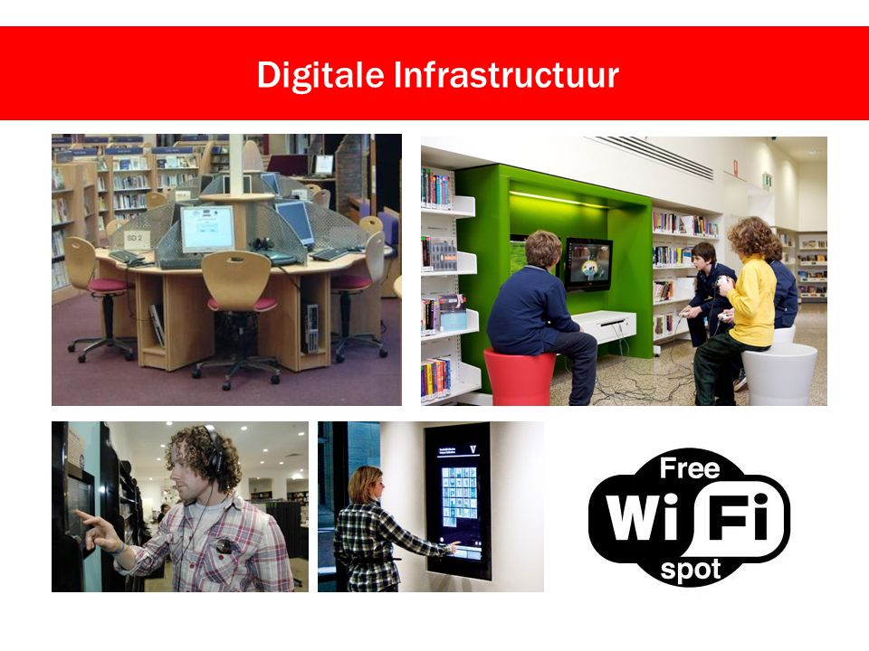 Digitale Infrastructuur