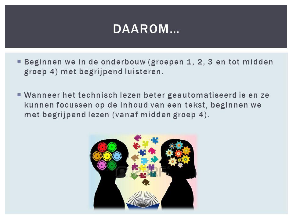  Beginnen we in de onderbouw (groepen 1, 2, 3 en tot midden groep 4) met begrijpend luisteren.