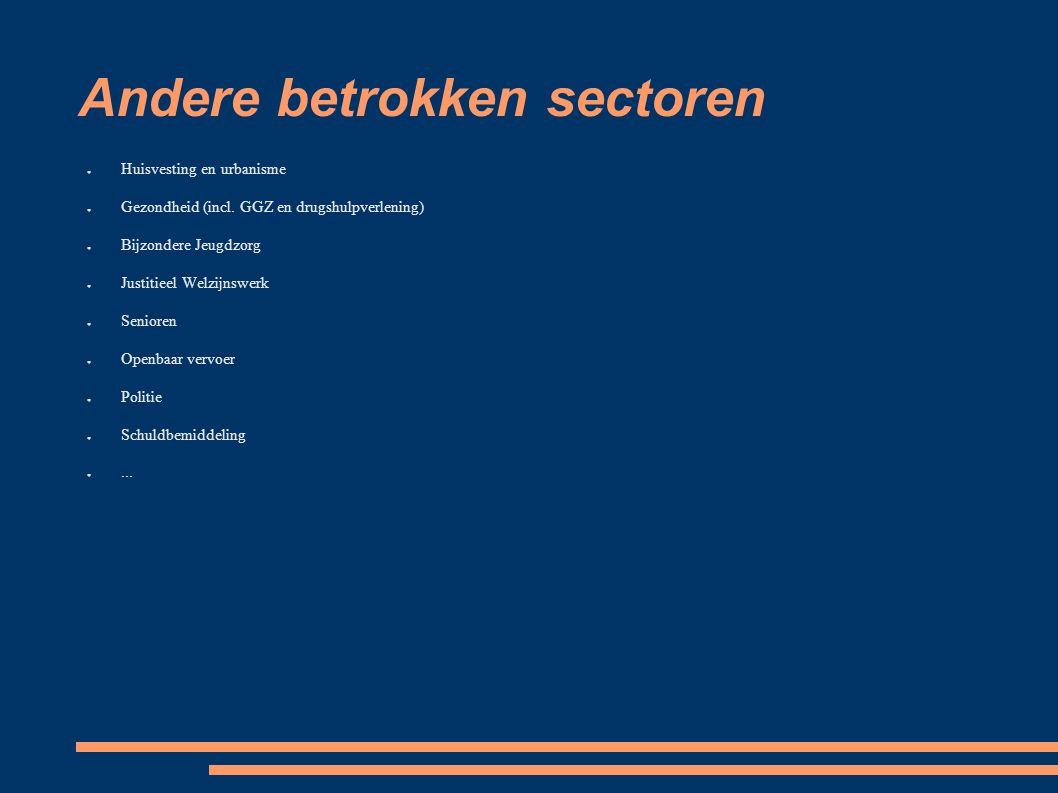 Andere betrokken sectoren ● Huisvesting en urbanisme ● Gezondheid (incl.