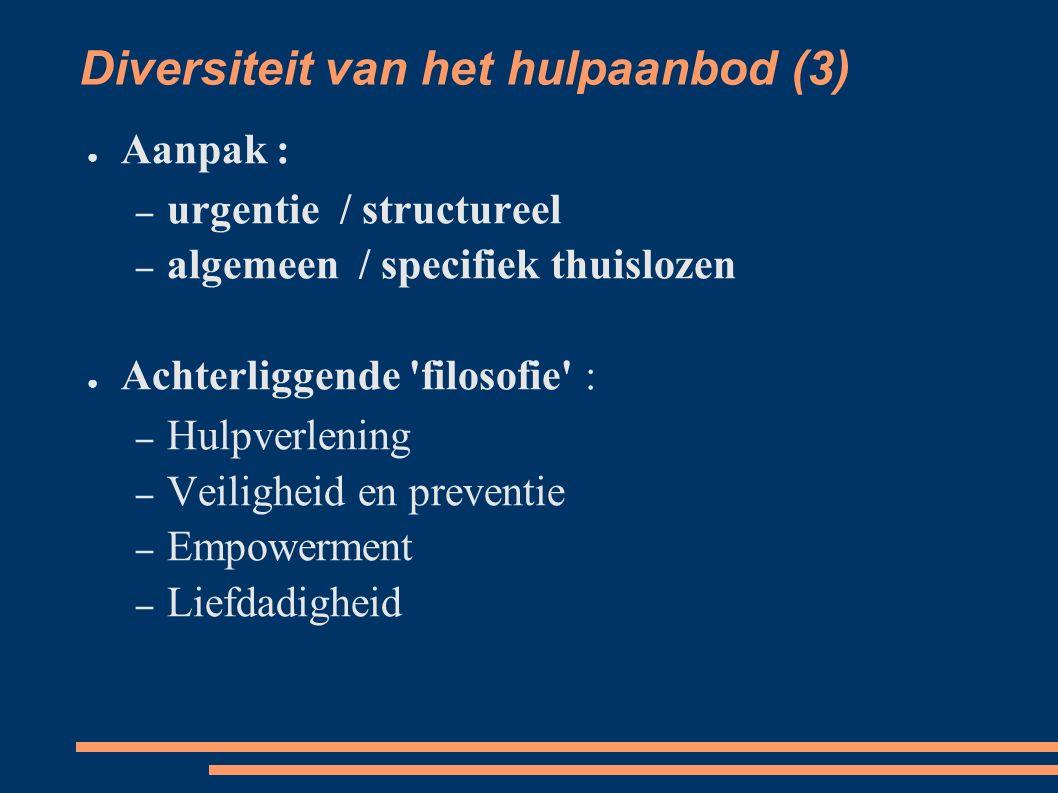 Diversiteit van het hulpaanbod (3) ● Aanpak : – urgentie / structureel – algemeen / specifiek thuislozen ● Achterliggende filosofie : – Hulpverlening – Veiligheid en preventie – Empowerment – Liefdadigheid