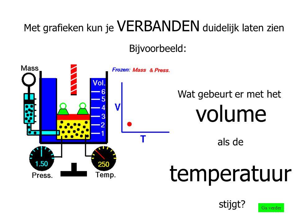 Met grafieken kun je VERBANDEN duidelijk laten zien Wat gebeurt er met het volume als de temperatuur stijgt.