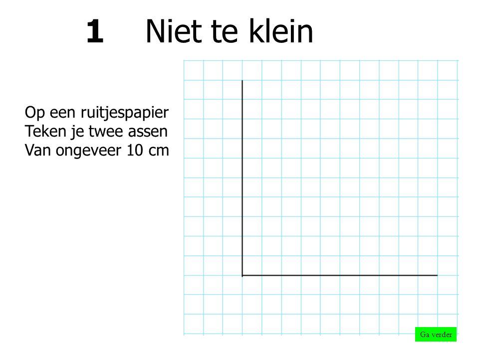 6 Aflezen: extra poleren Ga verder Oplettertje: Lees dus altijd goed héél de opdracht voordat je getallen kiest op de assen van je diagram Misschien gaat je tabel tot 20 uur……..