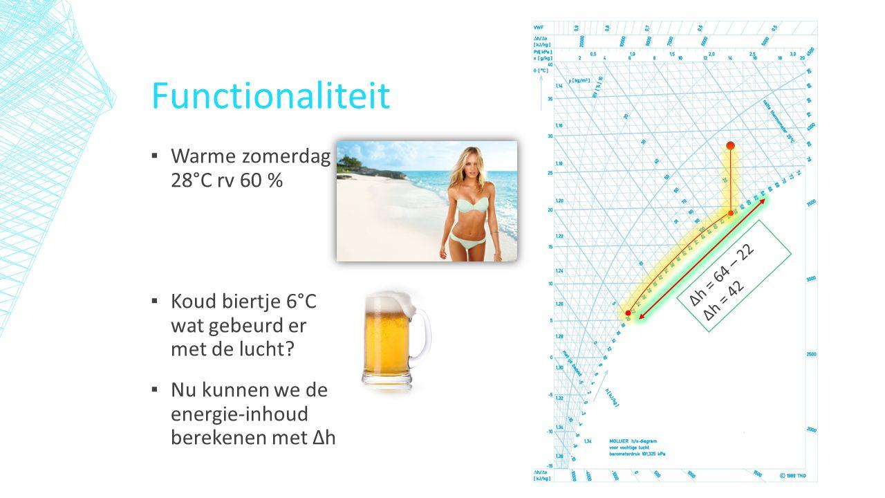 Functionaliteit ▪ Warme zomerdag 28°C rv 60 % ▪ Koud biertje 6°C wat gebeurd er met de lucht.